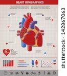 human heart health  disease and ... | Shutterstock .eps vector #142867063