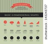 vector infographic   basic 2...   Shutterstock .eps vector #143243737