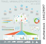 travel infographics with map of ... | Shutterstock .eps vector #144129097