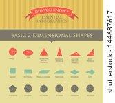 vector infographic   basic 2...   Shutterstock .eps vector #144687617