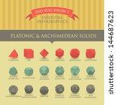 vector infographic   platonic... | Shutterstock .eps vector #144687623