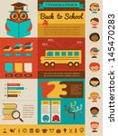 back to school infographic ... | Shutterstock .eps vector #145470283