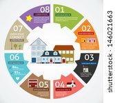 Vector circle house concepts with icons infographics    Shutterstock vector #146021663