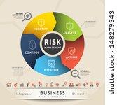 risk management concept diagram ... | Shutterstock .eps vector #148279343