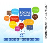 social network concept related... | Shutterstock .eps vector #148376087