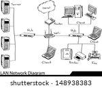 doodle lan network diagram... | Shutterstock .eps vector #148938383