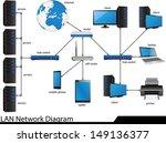 lan network diagram vector... | Shutterstock .eps vector #149136377