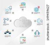cloud computing  social media ... | Shutterstock .eps vector #149459627