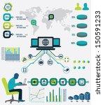 infographic of network...   Shutterstock .eps vector #150591233