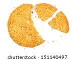 crashed cookies | Shutterstock . vector #151140497