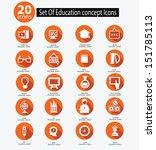 education icon set orange... | Shutterstock .eps vector #151785113