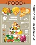 food info graphic elements.... | Shutterstock .eps vector #151908887
