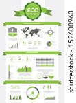 ecology infographics  elements... | Shutterstock .eps vector #152600963