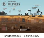 infographics international economy oil price