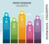 vector illustration of property ... | Shutterstock .eps vector #156230993