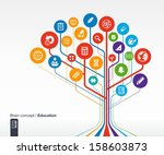 abstract education background...