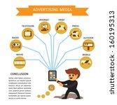 pre print advertising media... | Shutterstock .eps vector #160195313