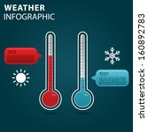 weather info graphic ... | Shutterstock .eps vector #160892783