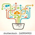 social network tree | Shutterstock .eps vector #160904903