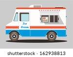 vector colorful ice cream truck   Shutterstock .eps vector #162938813