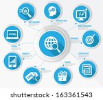 seo concept internet technology ... | Shutterstock .eps vector #163361543