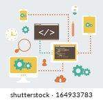 web development | Shutterstock .eps vector #164933783