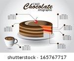 cake chocolate. info graphics | Shutterstock .eps vector #165767717