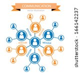 communication concept.... | Shutterstock .eps vector #166142237