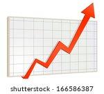 screen arrow graph | Shutterstock .eps vector #166586387