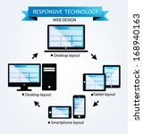 responsive web design. vector... | Shutterstock .eps vector #168940163