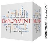 Employment 3d Cube Word Cloud...