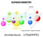 Supersymmetry It Predicts A...