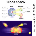 Higgs Boson or What is the god particle. The elusive Higgs boson, thought to be responsible for giving matter its property of mass.