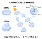 Molecules Ozone And Oxygen....