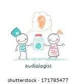 otolaryngologist says ear... | Shutterstock . vector #171785477