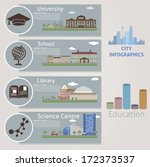 city. education. vector for... | Shutterstock .eps vector #172373537