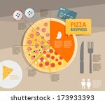 infographic. pizza business | Shutterstock .eps vector #173933393