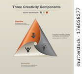 three creativity components... | Shutterstock .eps vector #176038277