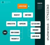 organization chart template on...