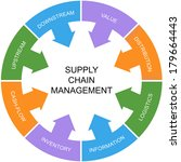 supply chain management word... | Shutterstock . vector #179664443