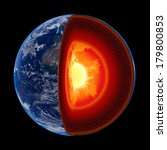 Earth Core Structure...
