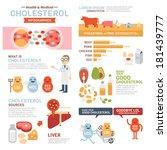 Cholesterol Infographics
