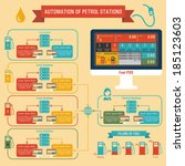 infographics automation of...