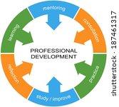professional development word...   Shutterstock . vector #187461317