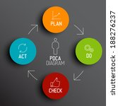 vector dark  pdca  plan do... | Shutterstock .eps vector #188276237