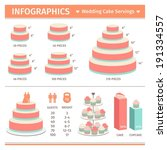infographic wedding cake... | Shutterstock .eps vector #191334557