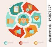vector flat customer service... | Shutterstock .eps vector #193879727