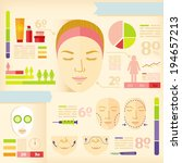 info-graphics of beauty