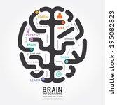 Infographics Vector Brain...