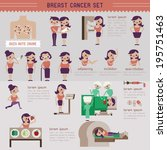 breast cancer set and info